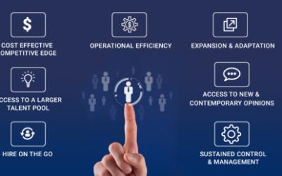 Understanding Staff Augmentation and its benefits